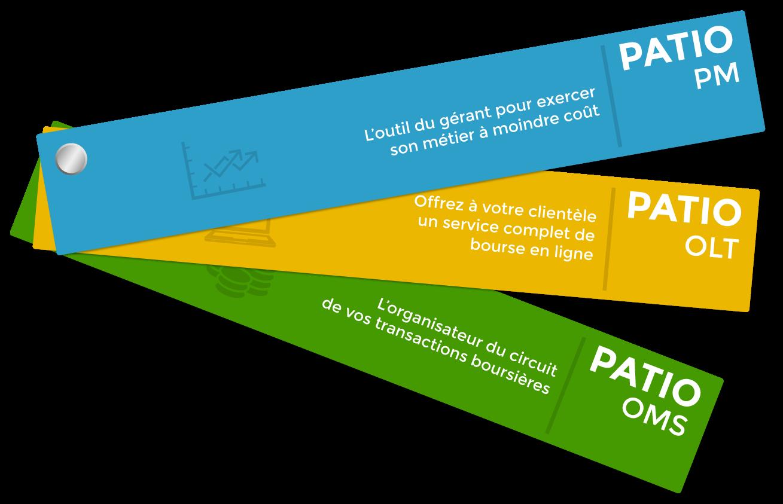 L'offre 4TPM: PATIO Portfolio Management, PATIO OnLine Trading, PATIO Order Management System
